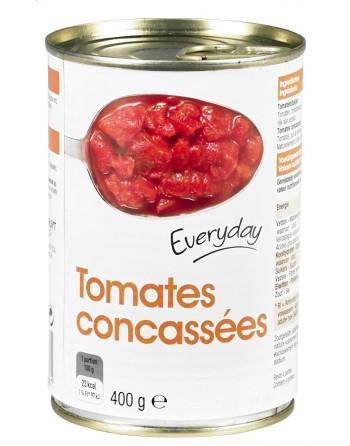 Everyday tomates concassées...